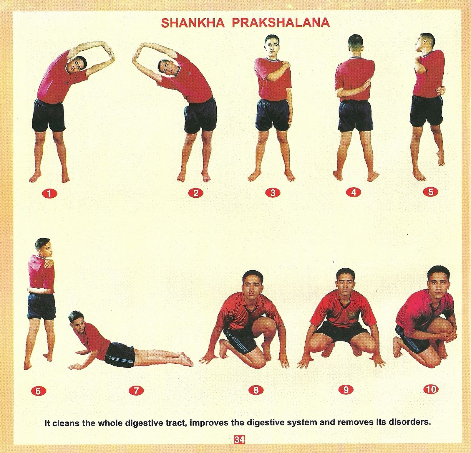 Shankha-Prakshalana