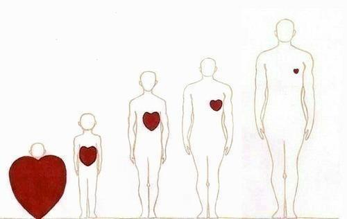Growing up heartless