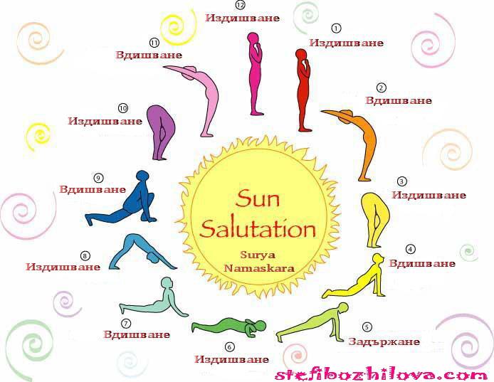 Sun Salutation Surya Namaskar