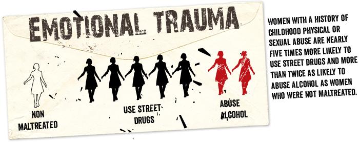 emotional-trauma